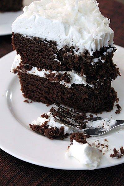 Chocolate Cake Recipe Using Rice Flour